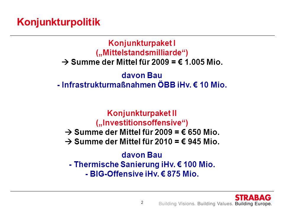 2 Konjunkturpolitik Konjunkturpaket I (Mittelstandsmilliarde) Summe der Mittel für 2009 = 1.005 Mio. davon Bau - Infrastrukturmaßnahmen ÖBB iHv. 10 Mi