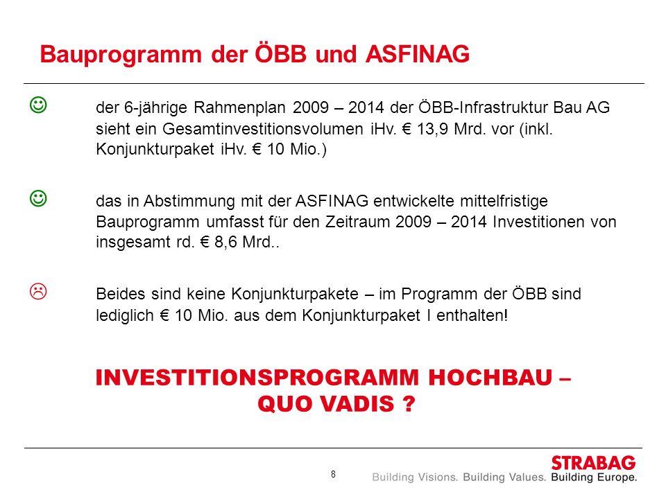 8 Bauprogramm der ÖBB und ASFINAG der 6-jährige Rahmenplan 2009 – 2014 der ÖBB-Infrastruktur Bau AG sieht einGesamtinvestitionsvolumen iHv. 13,9 Mrd.