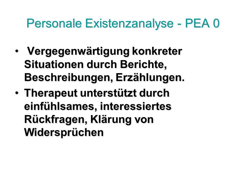 Personale Existenzanalyse - PEA 0 Vergegenwärtigung konkreter Situationen durch Berichte, Beschreibungen, Erzählungen.
