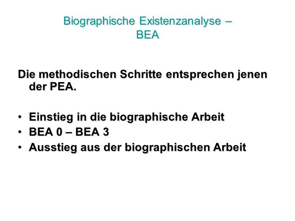 Biographische Existenzanalyse – BEA Die methodischen Schritte entsprechen jenen der PEA.