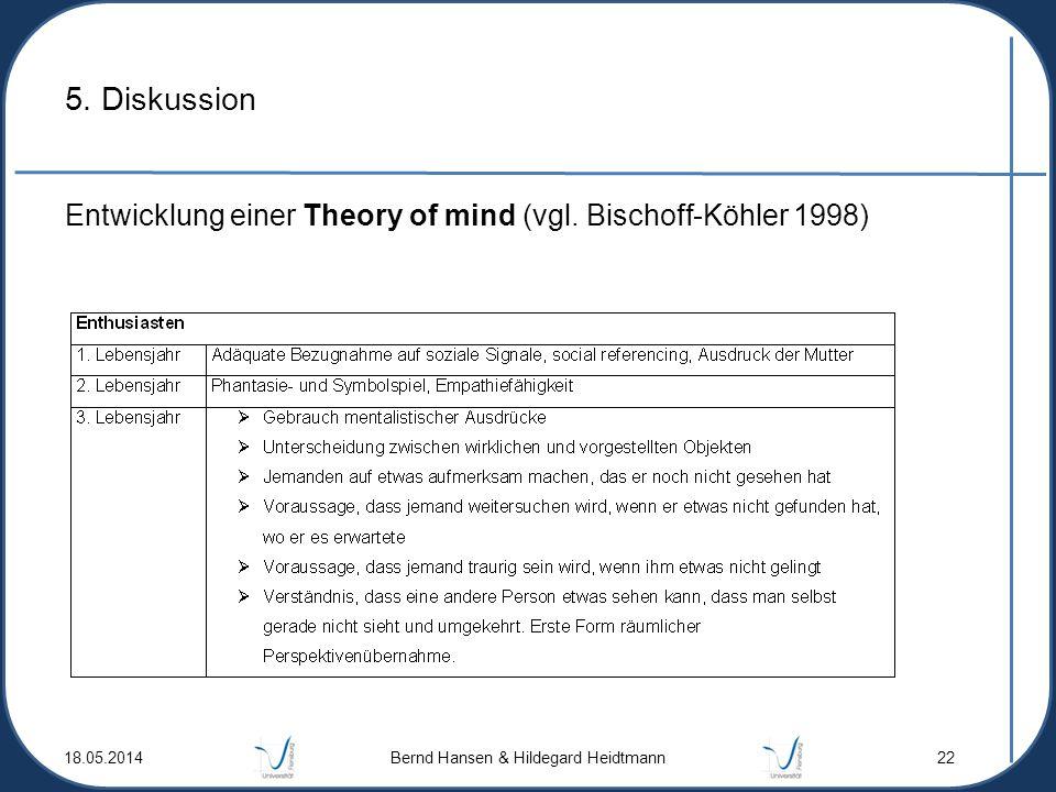 5. Diskussion Entwicklung einer Theory of mind (vgl. Bischoff-Köhler 1998) 18.05.2014 Bernd Hansen & Hildegard Heidtmann 22