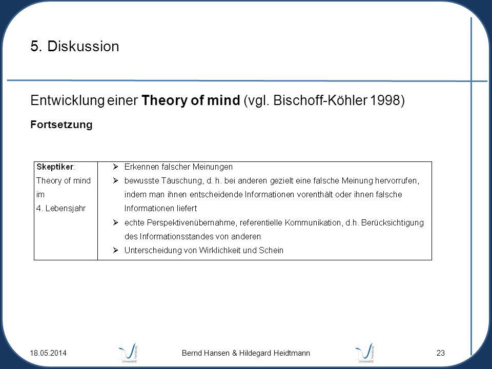 5. Diskussion Entwicklung einer Theory of mind (vgl. Bischoff-Köhler 1998) Fortsetzung 18.05.2014 Bernd Hansen & Hildegard Heidtmann 23