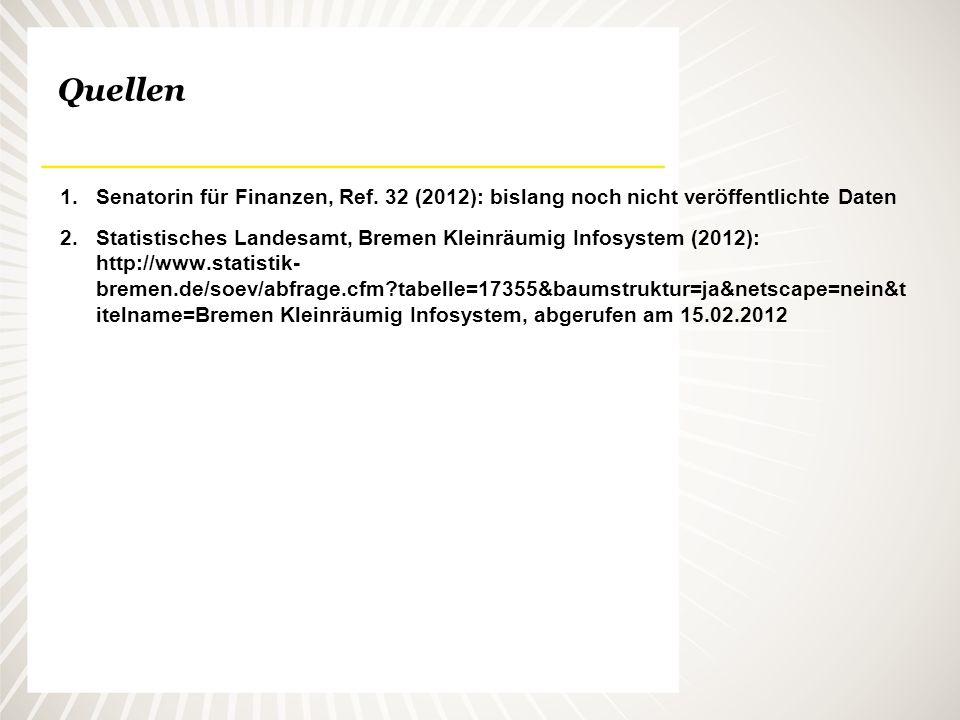 Quellen 1.Senatorin für Finanzen, Ref. 32 (2012): bislang noch nicht veröffentlichte Daten 2.Statistisches Landesamt, Bremen Kleinräumig Infosystem (2