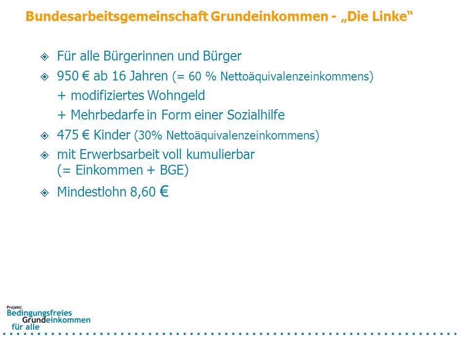 Bundesarbeitsgemeinschaft Grundeinkommen - Die Linke Für alle Bürgerinnen und Bürger 950 ab 16 Jahren (= 60 % Nettoäquivalenzeinkommens) + modifiziert