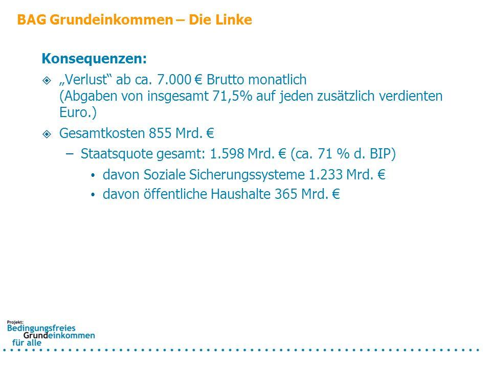 BAG Grundeinkommen – Die Linke Konsequenzen: Verlust ab ca. 7.000 Brutto monatlich (Abgaben von insgesamt 71,5% auf jeden zusätzlich verdienten Euro.)