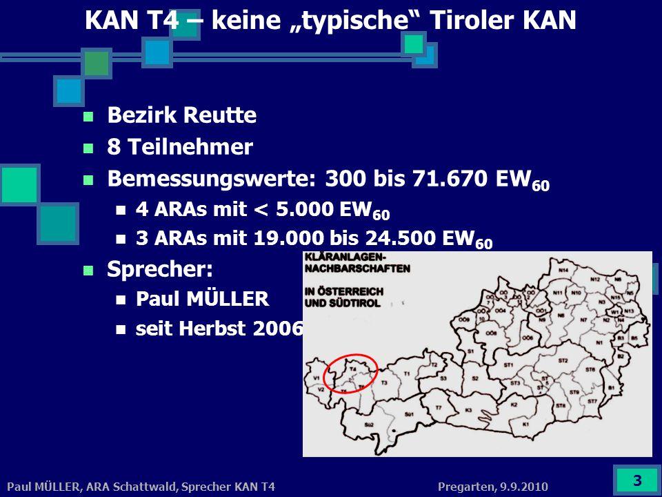 Pregarten, 9.9.2010Paul MÜLLER, ARA Schattwald, Sprecher KAN T4 3 KAN T4 – keine typische Tiroler KAN Bezirk Reutte 8 Teilnehmer Bemessungswerte: 300