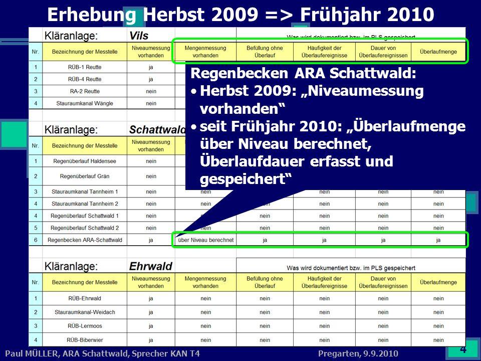 Pregarten, 9.9.2010Paul MÜLLER, ARA Schattwald, Sprecher KAN T4 4 Erhebung Herbst 2009 => Frühjahr 2010 Regenbecken ARA Schattwald: Herbst 2009: Nivea