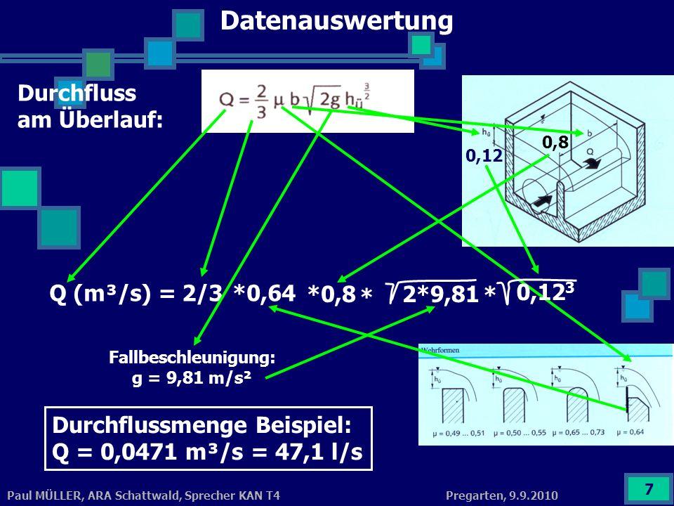 Pregarten, 9.9.2010Paul MÜLLER, ARA Schattwald, Sprecher KAN T4 7 Datenauswertung Q (m³/s) = Durchfluss am Überlauf: 2/3*0,64 *0,8 * 2*9,81 Fallbeschl