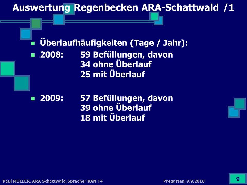 Pregarten, 9.9.2010Paul MÜLLER, ARA Schattwald, Sprecher KAN T4 9 Auswertung Regenbecken ARA-Schattwald /1 Überlaufhäufigkeiten (Tage / Jahr): 2008:59
