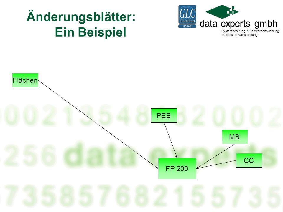 data experts gmbh Systemberatung Softwareentwicklung Informationsverarbeitung Glücklich Ein Änderungsblatt ist -der schwarze Peter, der -von der schuldigen Mappe an die -unschuldige(n) Mappe(n) weitergegeben wird.