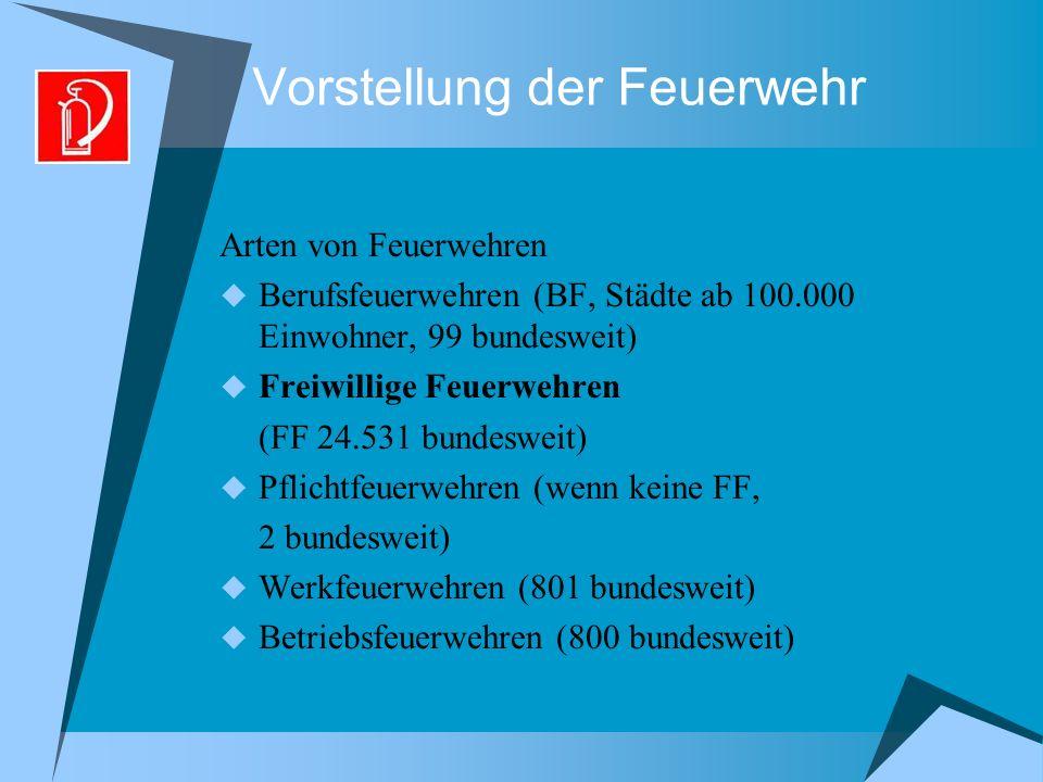 Vorstellung der Feuerwehr Feuerwehr der Stadt Osterode Freiwillige Feuerwehr mit 12 Ortsfeuerwehren mit 600 aktiven Feuerwehrleuten davon 1 Schwerpunkt (Osterode) 2 Stützpunkte (Lasfelde, Förste) 9 OrtsFW mit Grundausstattung (Freiheit, Dorste, Lerbach, Schwiegershausen, Riefensbeek, Nienstedt, Marke, Düna, Ührde)