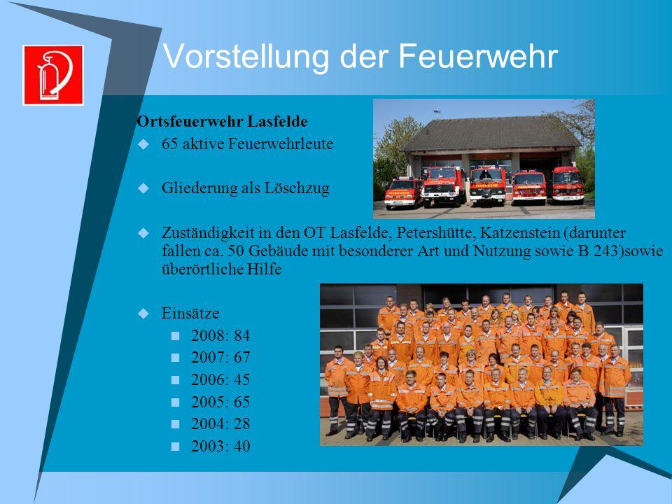 Vorstellung der Feuerwehr Ortsfeuerwehr Lasfelde 65 aktive Feuerwehrleute Gliederung als Löschzug Zuständigkeit in den OT Lasfelde, Petershütte, Katzenstein (darunter fallen ca.