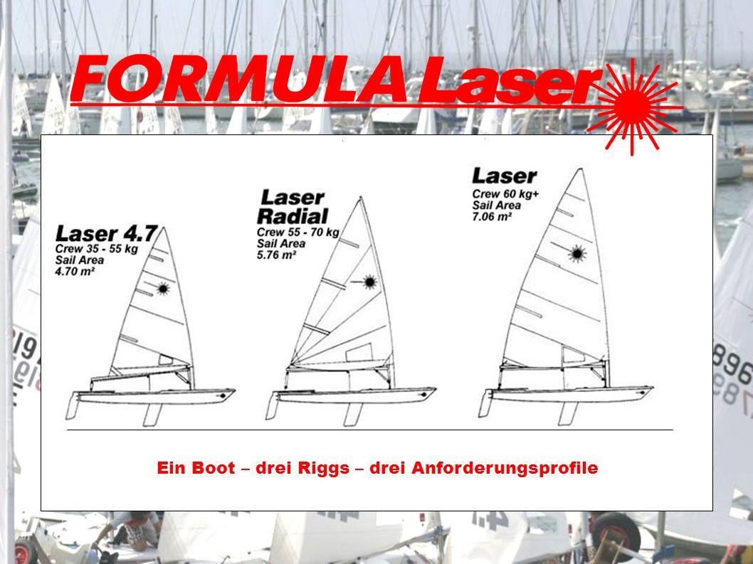 Ein Boot – drei Riggs – drei Anforderungsprofile