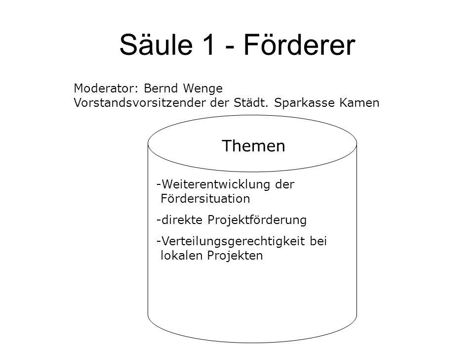 Säule 1 - Förderer Themen -Weiterentwicklung der Fördersituation -direkte Projektförderung -Verteilungsgerechtigkeit bei lokalen Projekten Moderator: Bernd Wenge Vorstandsvorsitzender der Städt.