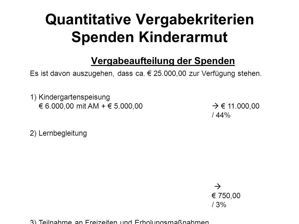Quantitative Vergabekriterien Spenden Kinderarmut Vergabeaufteilung der Spenden Es ist davon auszugehen, dass ca.