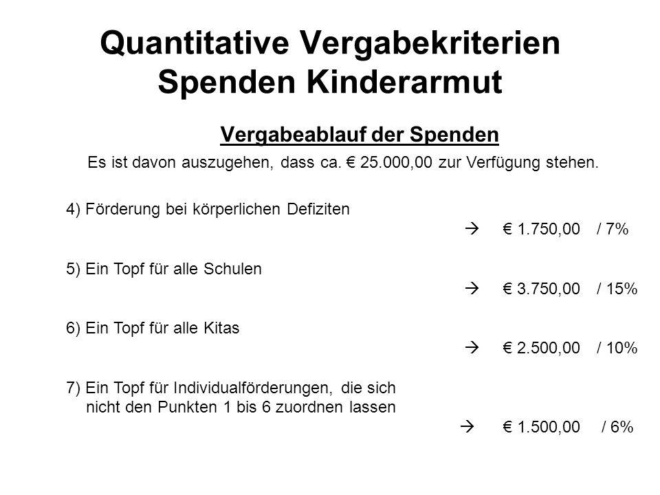 Quantitative Vergabekriterien Spenden Kinderarmut Vergabeablauf der Spenden Es ist davon auszugehen, dass ca.