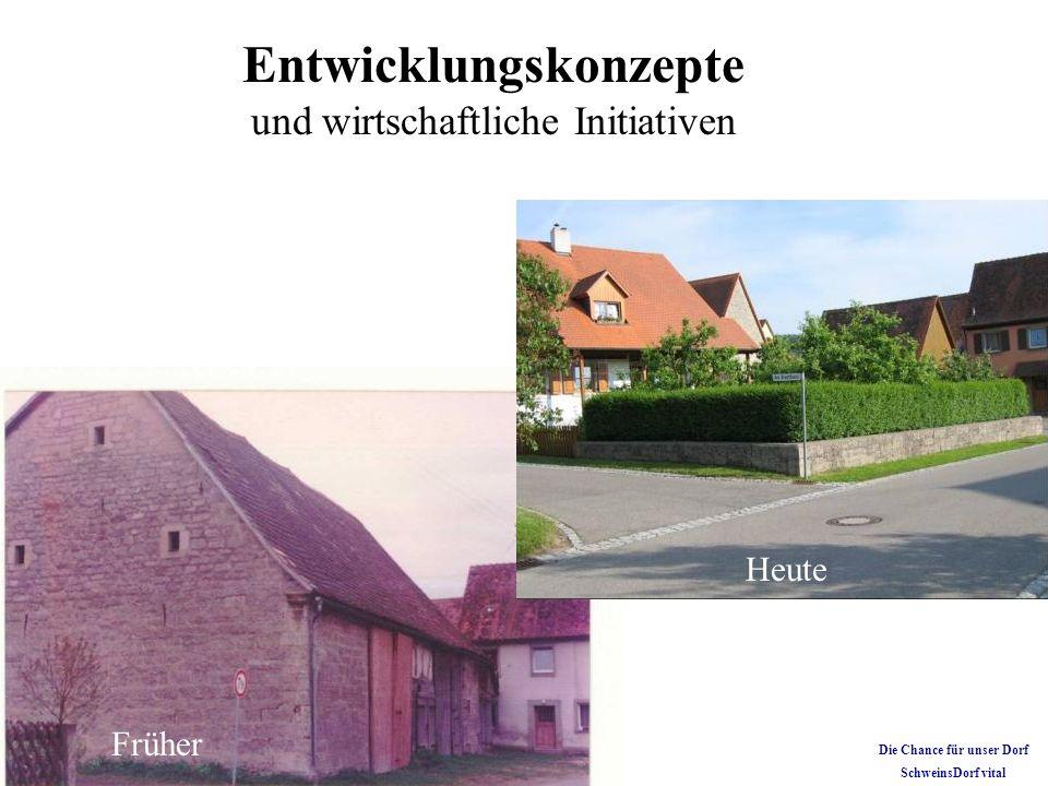 Entwicklungskonzepte und wirtschaftliche Initiativen Früher Heute Die Chance für unser Dorf SchweinsDorf vital