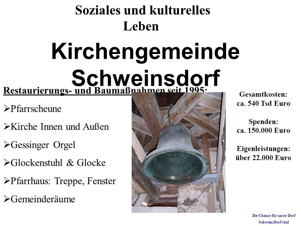 Kirchengemeinde Schweinsdorf Restaurierungs- und Baumaßnahmen seit 1995: Pfarrscheune Kirche Innen und Außen Gessinger Orgel Glockenstuhl & Glocke Pfa
