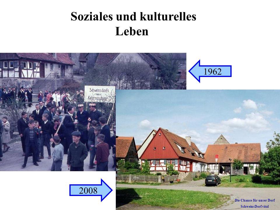 2008 1962 Soziales und kulturelles Leben Die Chance für unser Dorf SchweinsDorf vital