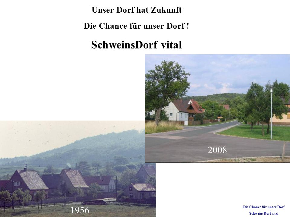 Entwicklungs konzepte und wirtschaftliche Initiativen 1987 + 38 % 277 Einwohner 2008 384 Einwohner Schweinsdorf Die Chance für unser Dorf SchweinsDorf vital