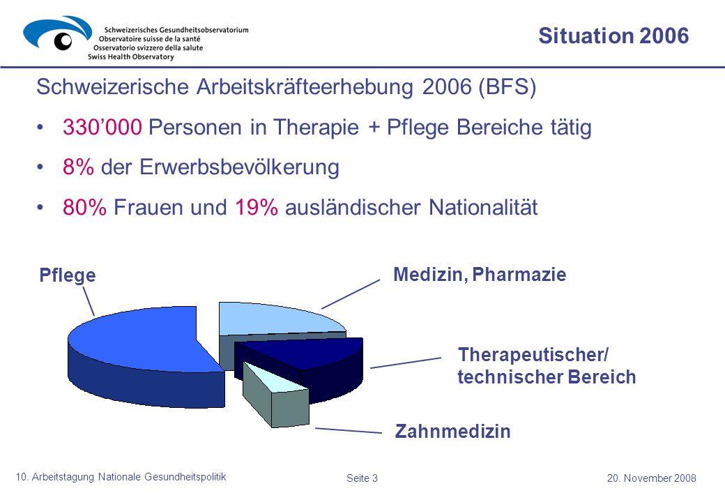 Seite 320. November 2008 10. Arbeitstagung Nationale Gesundheitspolitik Situation 2006 Schweizerische Arbeitskräfteerhebung 2006 (BFS) 330000 Personen