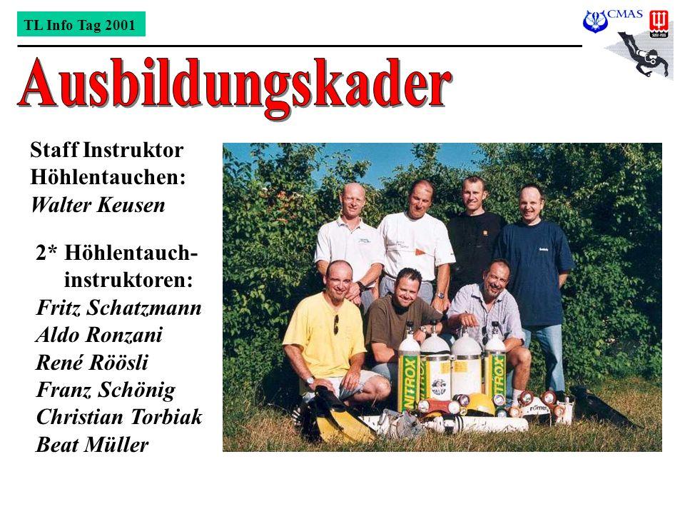 Staff Instruktor Höhlentauchen: Walter Keusen 2* Höhlentauch- instruktoren: Fritz Schatzmann Aldo Ronzani René Röösli Franz Schönig Christian Torbiak