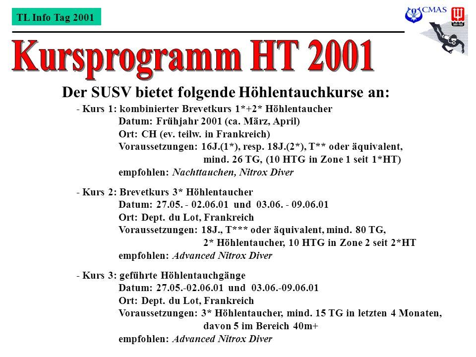 - Kurs 1: kombinierter Brevetkurs 1*+2* Höhlentaucher Datum: Frühjahr 2001 (ca. März, April) Ort: CH (ev. teilw. in Frankreich) Voraussetzungen: 16J.(