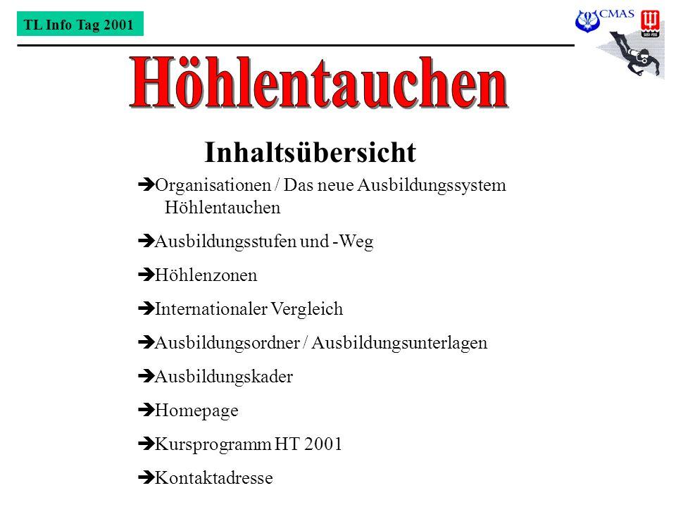 TL Info Tag 2001 Inhaltsübersicht è Organisationen / Das neue Ausbildungssystem Höhlentauchen è Ausbildungsstufen und -Weg è Höhlenzonen è Internation