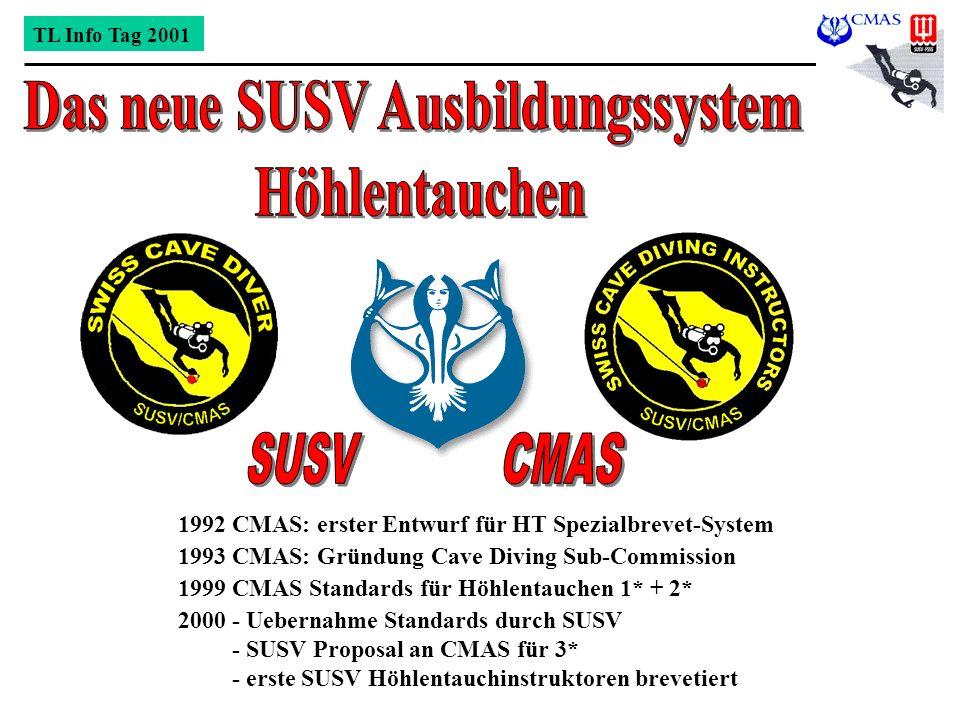 1993 CMAS: Gründung Cave Diving Sub-Commission 1999 CMAS Standards für Höhlentauchen 1* + 2* 1992 CMAS: erster Entwurf für HT Spezialbrevet-System 200