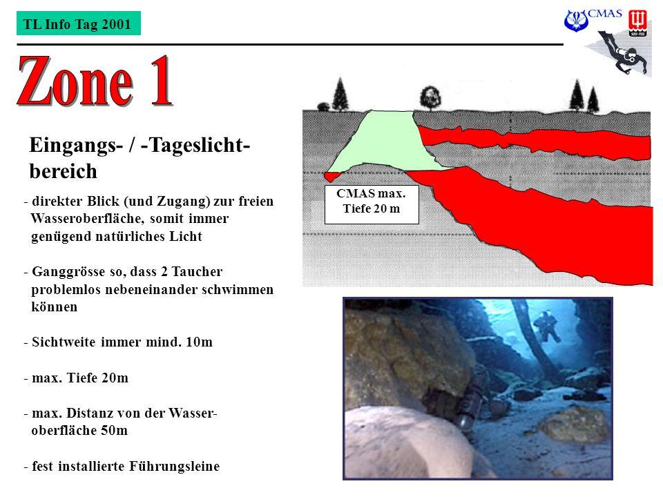 CMAS max. Tiefe 20 m - direkter Blick (und Zugang) zur freien Wasseroberfläche, somit immer genügend natürliches Licht - Ganggrösse so, dass 2 Taucher