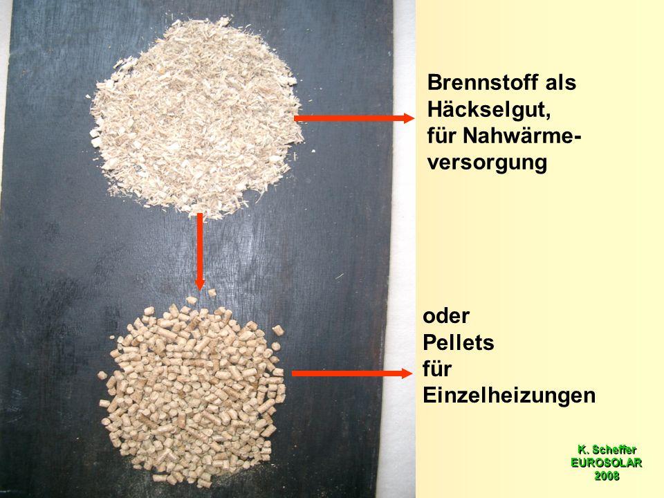 K. Scheffer EUROSOLAR 2008 K. Scheffer EUROSOLAR 2008 oder Pellets für Einzelheizungen Brennstoff als Häckselgut, für Nahwärme- versorgung