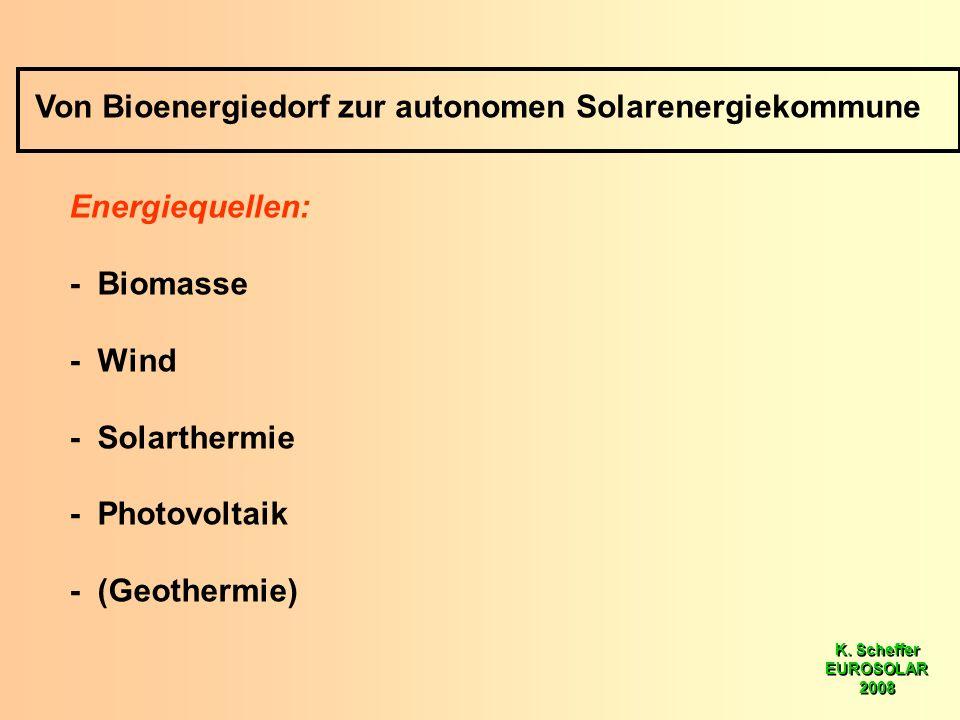 K. Scheffer EUROSOLAR 2008 K. Scheffer EUROSOLAR 2008 Von Bioenergiedorf zur autonomen Solarenergiekommune Energiequellen: - Biomasse - Wind - Solarth