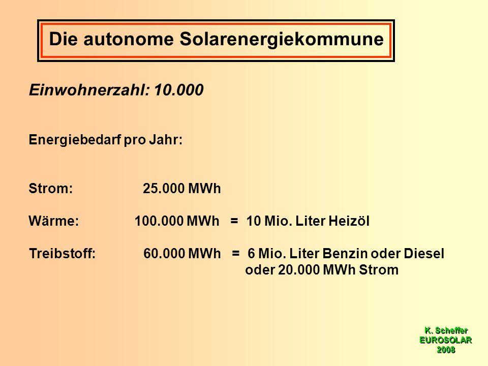 K. Scheffer EUROSOLAR 2008 K. Scheffer EUROSOLAR 2008 Die autonome Solarenergiekommune Einwohnerzahl: 10.000 Energiebedarf pro Jahr: Strom: 25.000 MWh