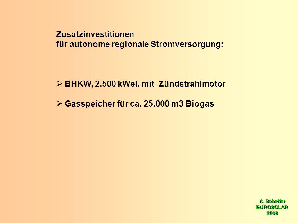 K. Scheffer EUROSOLAR 2008 K. Scheffer EUROSOLAR 2008 Zusatzinvestitionen für autonome regionale Stromversorgung: BHKW, 2.500 kWel. mit Zündstrahlmoto