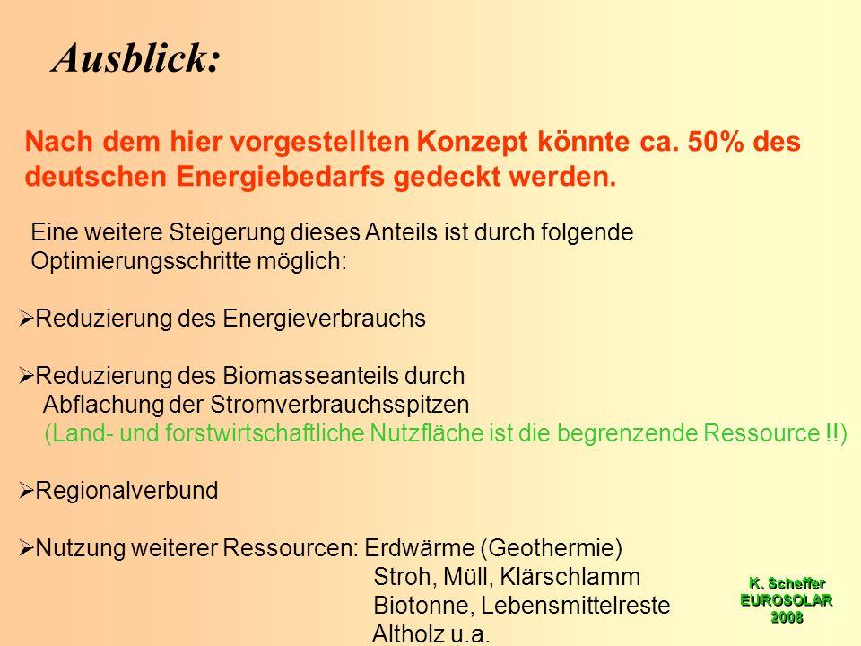 K. Scheffer EUROSOLAR 2008 K. Scheffer EUROSOLAR 2008 Ausblick: Nach dem hier vorgestellten Konzept könnte ca. 50% des deutschen Energiebedarfs gedeck