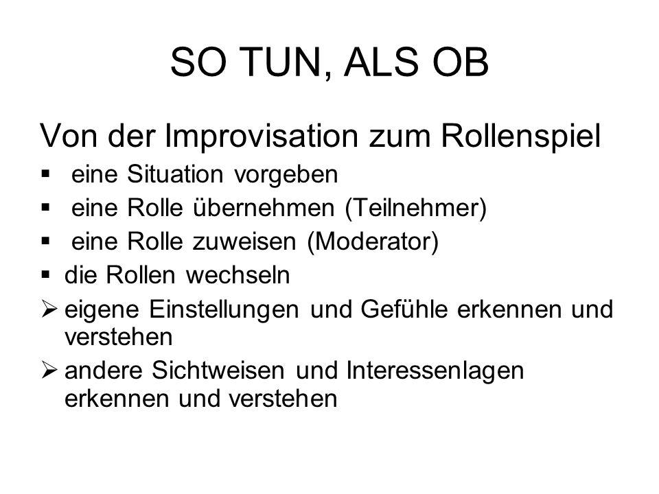 SO TUN, ALS OB Von der Improvisation zum Rollenspiel eine Situation vorgeben eine Rolle übernehmen (Teilnehmer) eine Rolle zuweisen (Moderator) die Ro