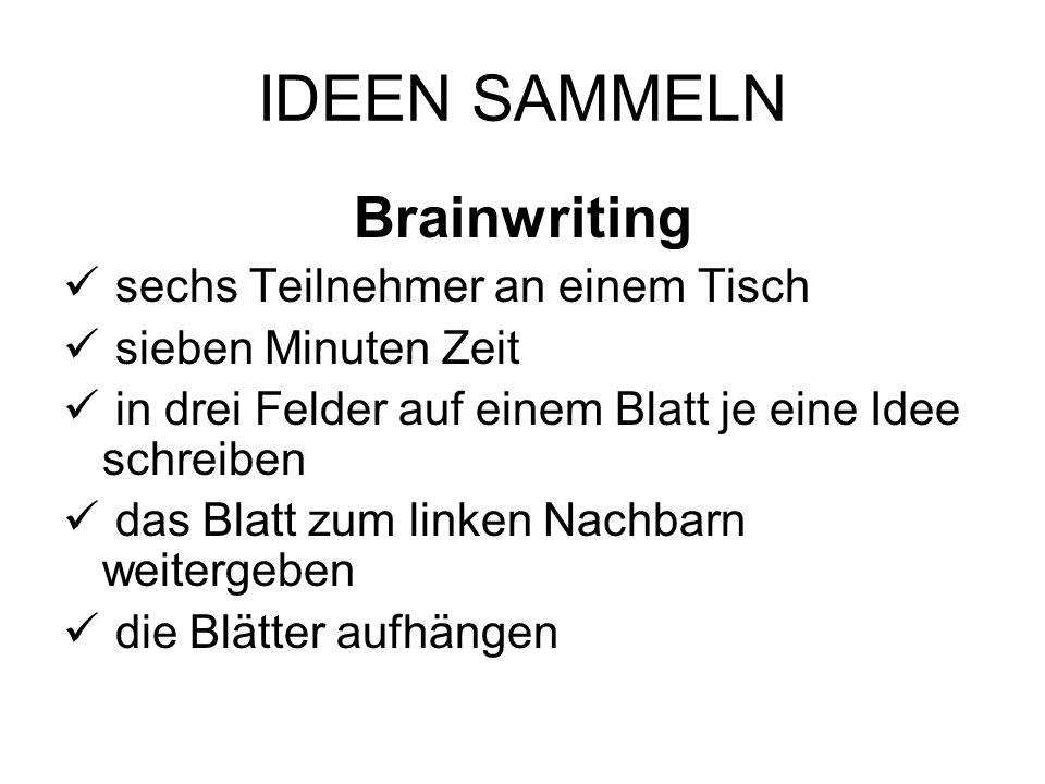 IDEEN SAMMELN Brainwriting sechs Teilnehmer an einem Tisch sieben Minuten Zeit in drei Felder auf einem Blatt je eine Idee schreiben das Blatt zum lin