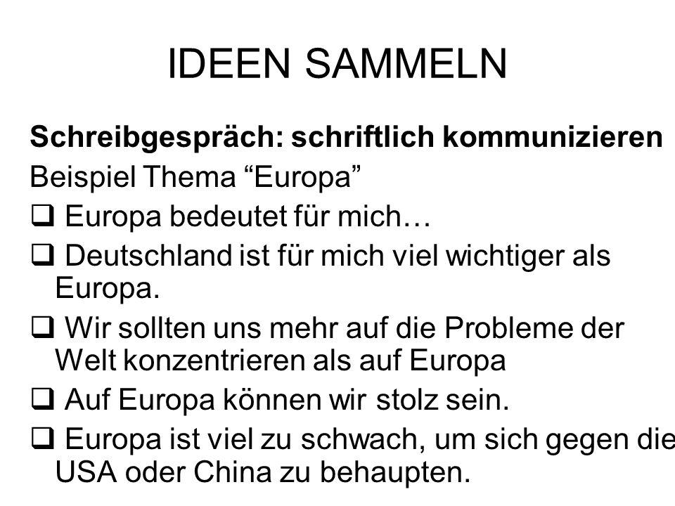 IDEEN SAMMELN Schreibgespräch: schriftlich kommunizieren Beispiel Thema Europa Europa bedeutet für mich… Deutschland ist für mich viel wichtiger als E