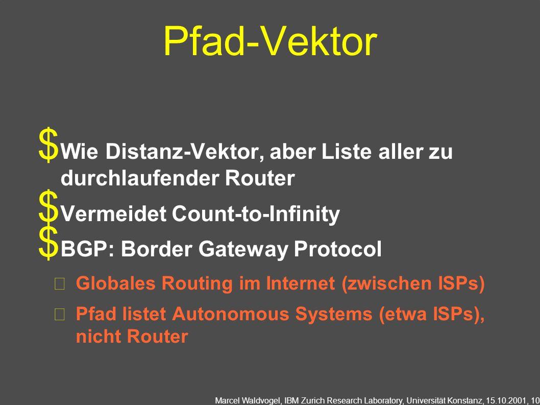 Marcel Waldvogel, IBM Zurich Research Laboratory, Universität Konstanz, 15.10.2001, 10 Pfad-Vektor Wie Distanz-Vektor, aber Liste aller zu durchlaufender Router Vermeidet Count-to-Infinity BGP: Border Gateway Protocol Globales Routing im Internet (zwischen ISPs) Pfad listet Autonomous Systems (etwa ISPs), nicht Router
