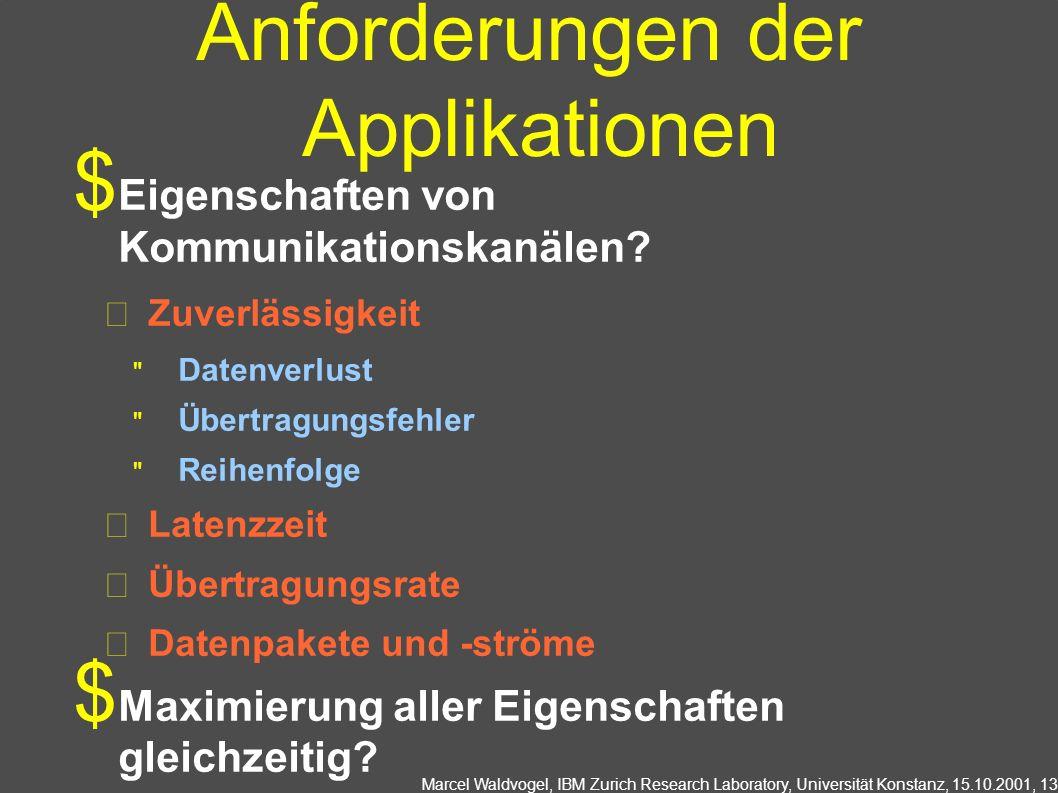 Marcel Waldvogel, IBM Zurich Research Laboratory, Universität Konstanz, 15.10.2001, 13 Anforderungen der Applikationen Eigenschaften von Kommunikationskanälen.