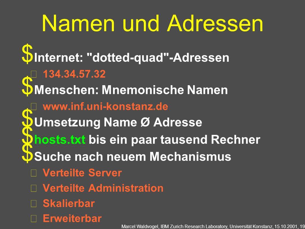 Marcel Waldvogel, IBM Zurich Research Laboratory, Universität Konstanz, 15.10.2001, 19 Namen und Adressen Internet: