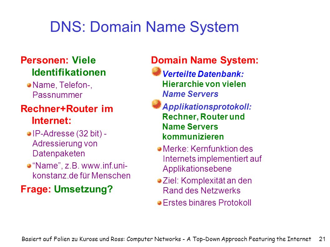 Basiert auf Folien zu Kurose und Ross: Computer Networks - A Top-Down Approach Featuring the Internet 21 DNS: Domain Name System Personen: Viele Identifikationen Name, Telefon-, Passnummer Rechner+Router im Internet: IP-Adresse (32 bit) - Adressierung von Datenpaketen Name, z.B.