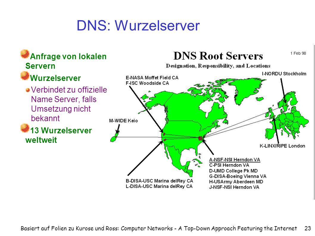 Basiert auf Folien zu Kurose und Ross: Computer Networks - A Top-Down Approach Featuring the Internet 23 DNS: Wurzelserver Anfrage von lokalen Servern Wurzelserver Verbindet zu offiziellem Name Server, falls Umsetzung nicht bekannt 13 Wurzelserver weltweit