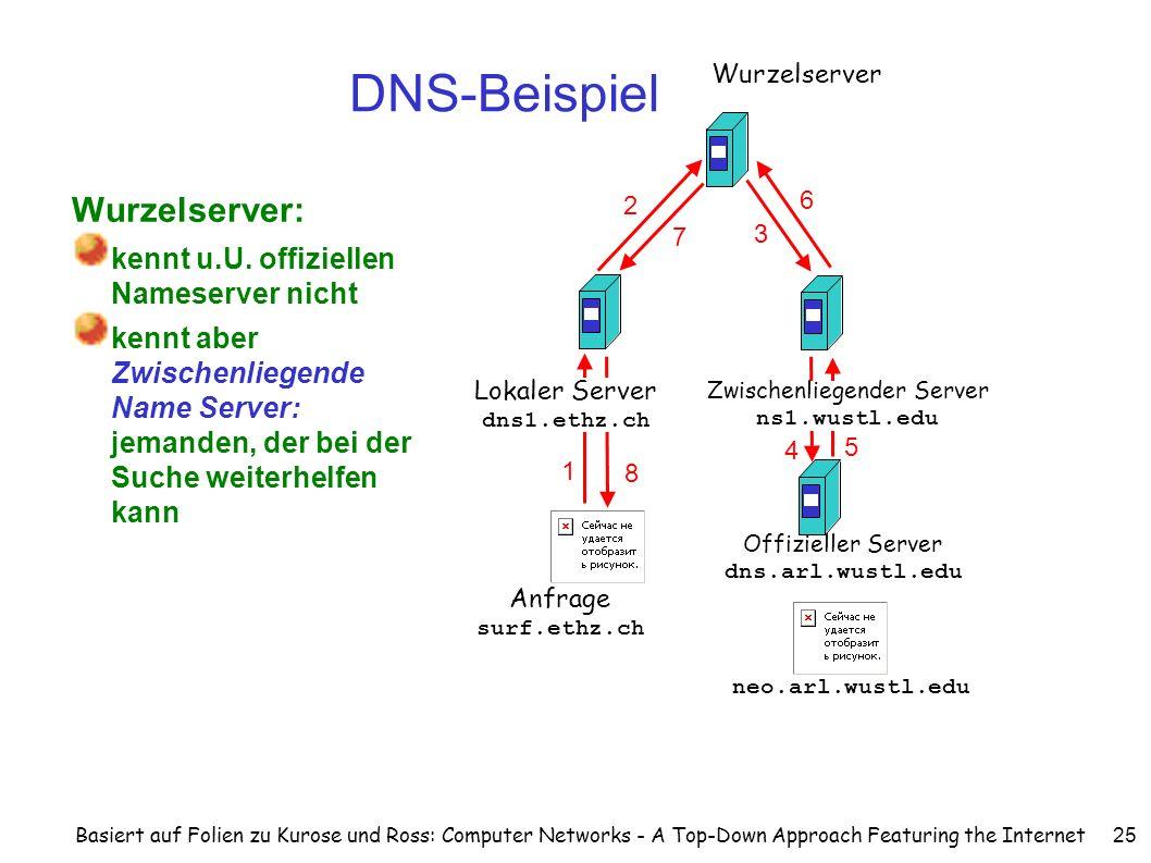 Basiert auf Folien zu Kurose und Ross: Computer Networks - A Top-Down Approach Featuring the Internet 25 DNS-Beispiel Wurzelserver: kennt u.U.