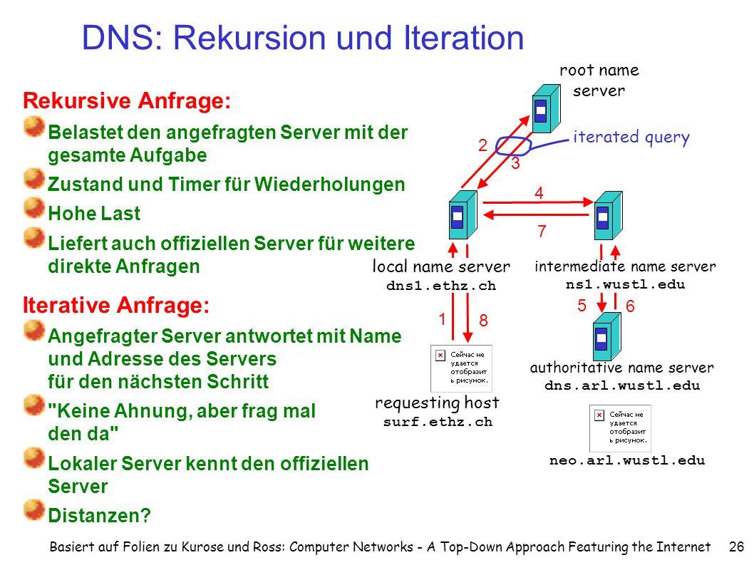 Basiert auf Folien zu Kurose und Ross: Computer Networks - A Top-Down Approach Featuring the Internet 26 DNS: Rekursion und Iteration Rekursive Anfrag