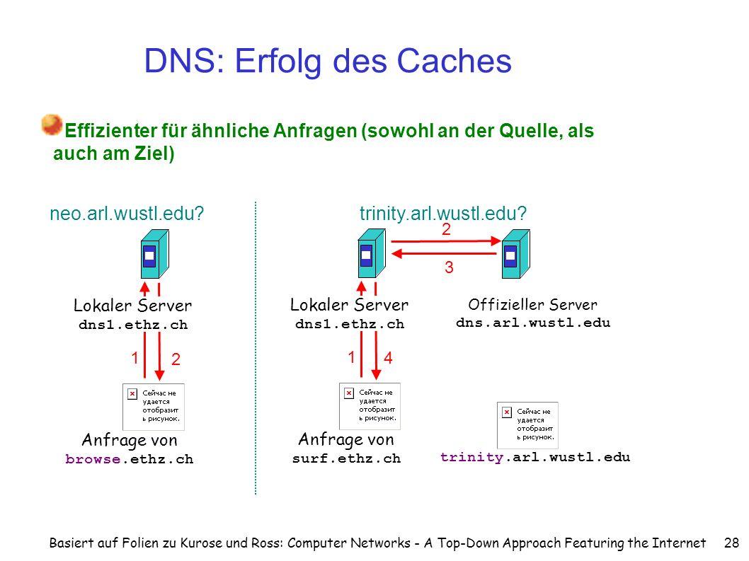 Basiert auf Folien zu Kurose und Ross: Computer Networks - A Top-Down Approach Featuring the Internet 28 DNS: Erfolg des Caches Anfrage von surf.ethz.ch trinity.arl.wustl.edu Lokaler Server dns1.ethz.ch 1 2 Offizieller Server dns.arl.wustl.edu 3 4 Anfrage von browse.ethz.ch Lokaler Server dns1.ethz.ch 1 2 neo.arl.wustl.edu trinity.arl.wustl.edu.