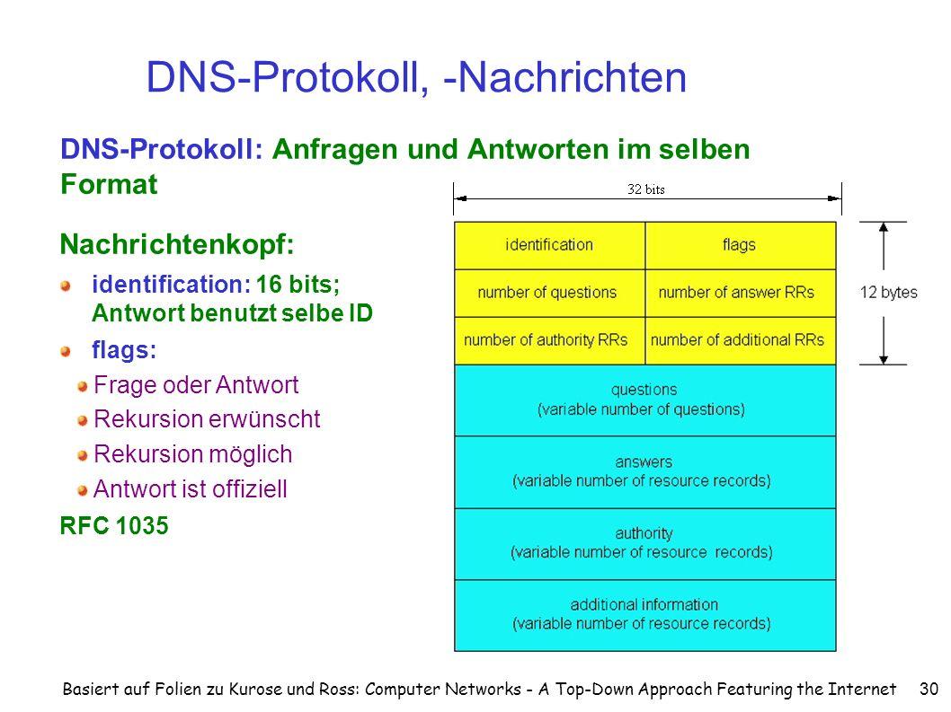 Basiert auf Folien zu Kurose und Ross: Computer Networks - A Top-Down Approach Featuring the Internet 30 DNS-Protokoll, -Nachrichten DNS-Protokoll: An