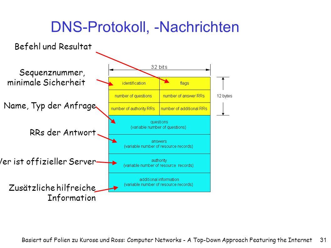 Basiert auf Folien zu Kurose und Ross: Computer Networks - A Top-Down Approach Featuring the Internet 31 DNS-Protokoll, -Nachrichten Name, Typ der Anfrage RRs der Antwort Wer ist offizieller Server Zusätzliche hilfreiche Information Sequenznummer, minimale Sicherheit Befehl und Resultat