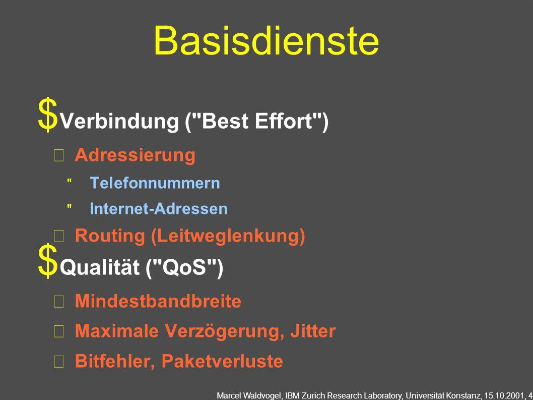 Marcel Waldvogel, IBM Zurich Research Laboratory, Universität Konstanz, 15.10.2001, 4 Basisdienste Verbindung ( Best Effort ) Adressierung Telefonnummern Internet-Adressen Routing (Leitweglenkung) Qualität ( QoS ) Mindestbandbreite Maximale Verzögerung, Jitter Bitfehler, Paketverluste