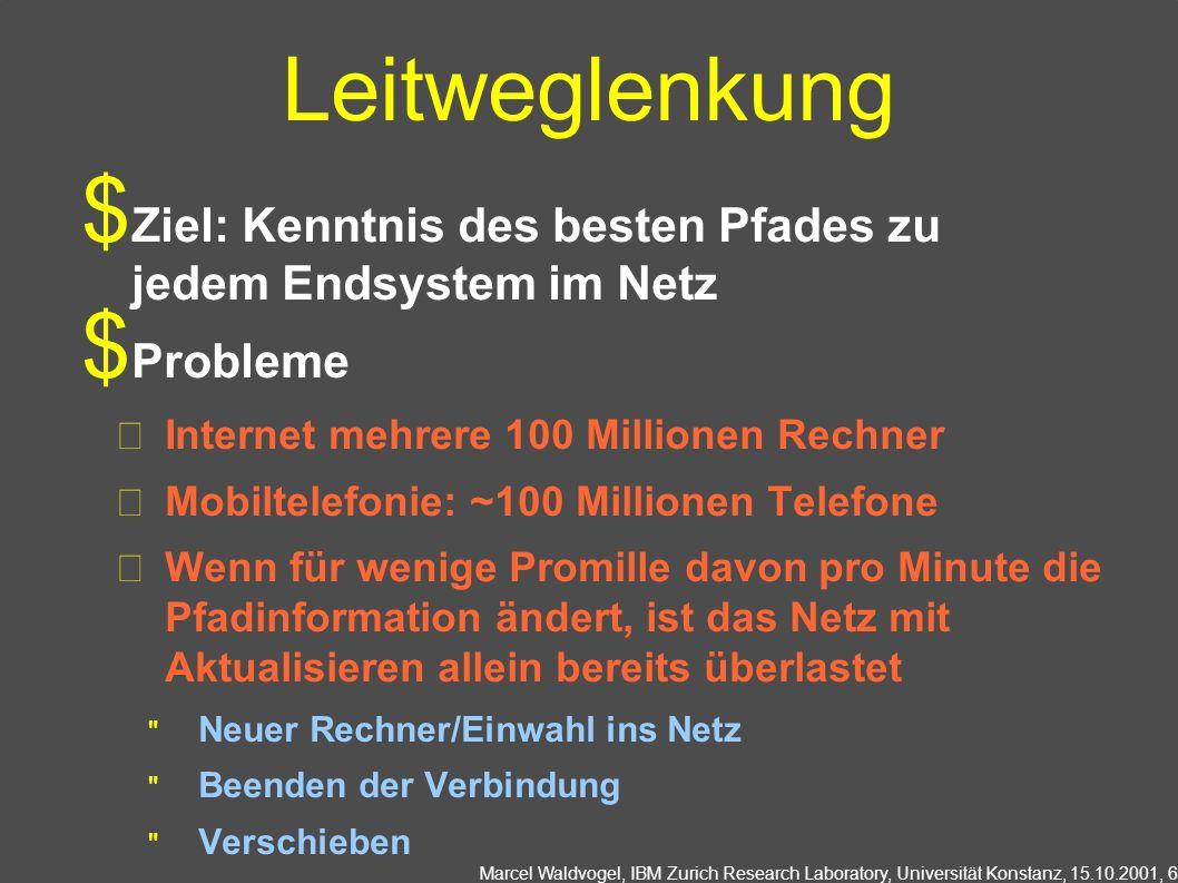 Marcel Waldvogel, IBM Zurich Research Laboratory, Universität Konstanz, 15.10.2001, 6 Leitweglenkung Ziel: Kenntnis des besten Pfades zu jedem Endsyst